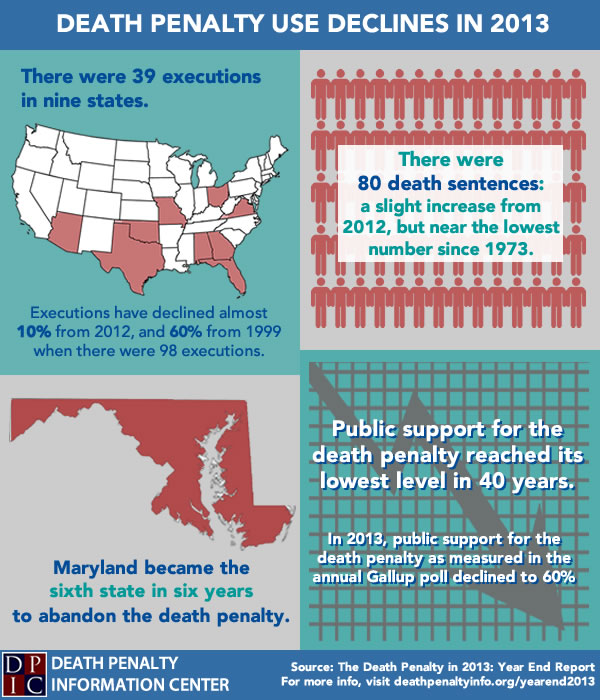 an analysis of the costs of the death penalty Aba death penalty due process review project potential cost-savings of a severe mental illness exclusion from the death penalty: an analysis of tennessee data.
