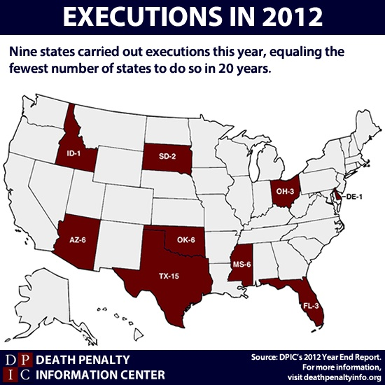 2012 Executions