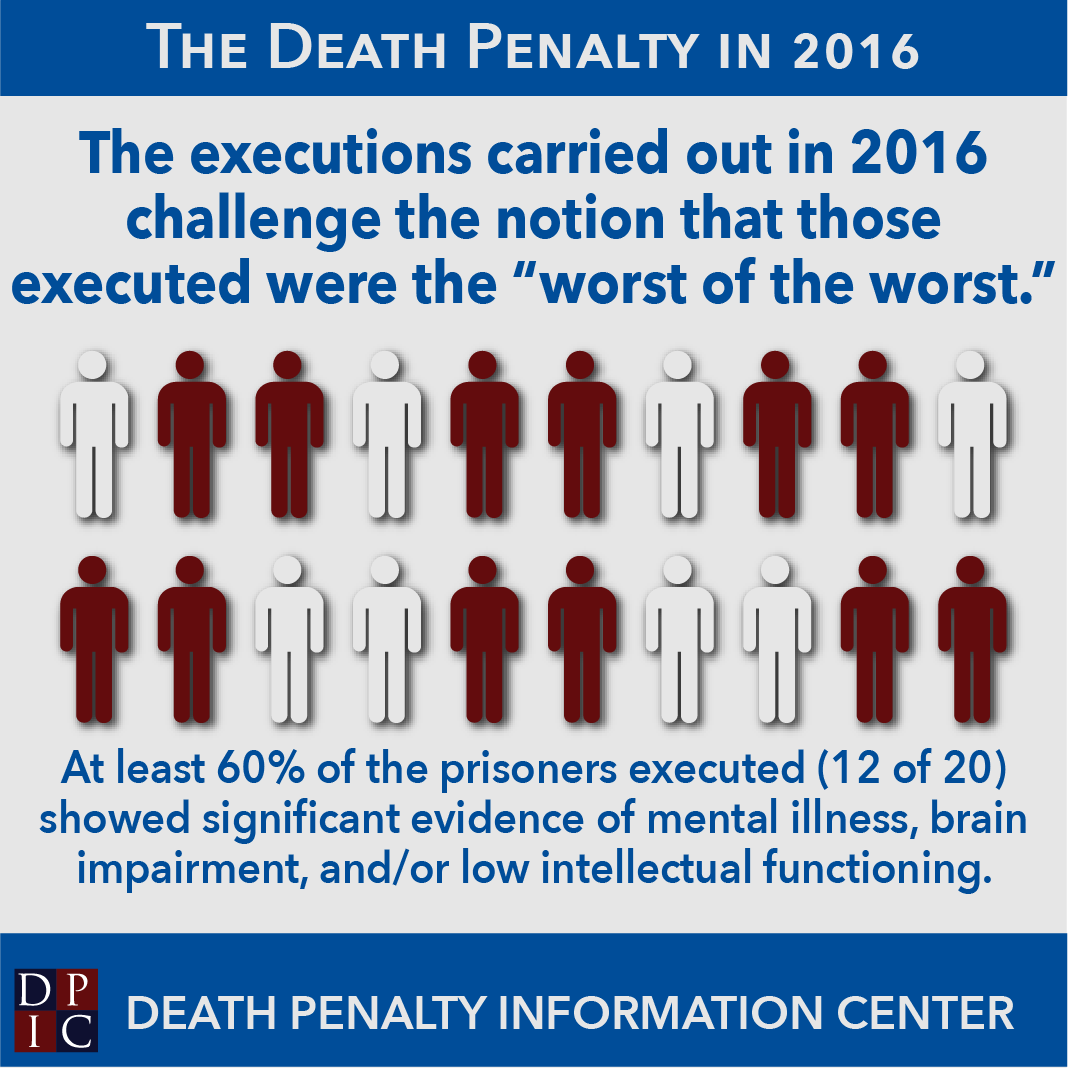 death penalty facts Death penalty focus we believe that the death penalty is an ineffective, cruel, and simplistic response to the serious and complex problem of violent crime it.