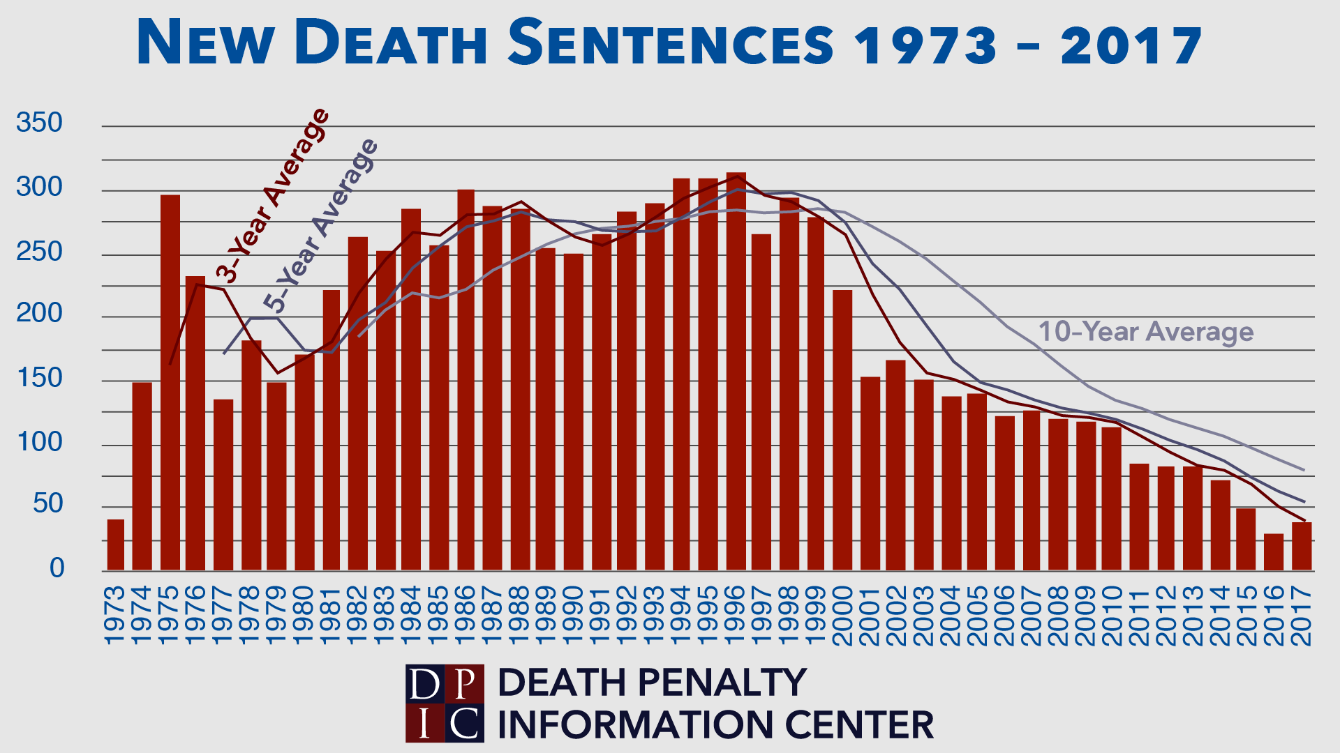 an analysis of the concept of capital punishment in the united states Overview of the death penalty in the united states and internationally  are in accordance with the cerd definition and interpretation, including the prohibition.