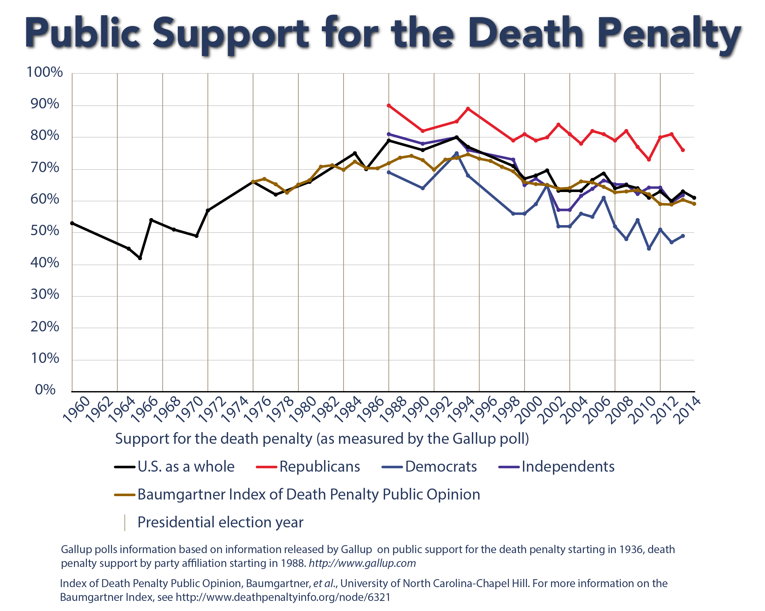 An opinion essay about death penalty